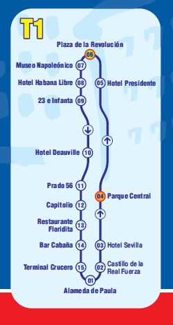 Sightseeing T1 Bus Havana Cuba